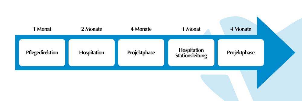 Charmant Krankenhaus Menüvorlage Zeitgenössisch - Entry Level Resume ...